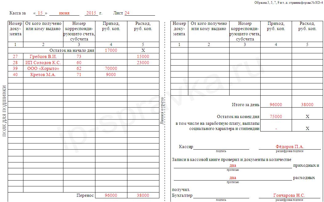 Инструкция по заполнению кассовой книги