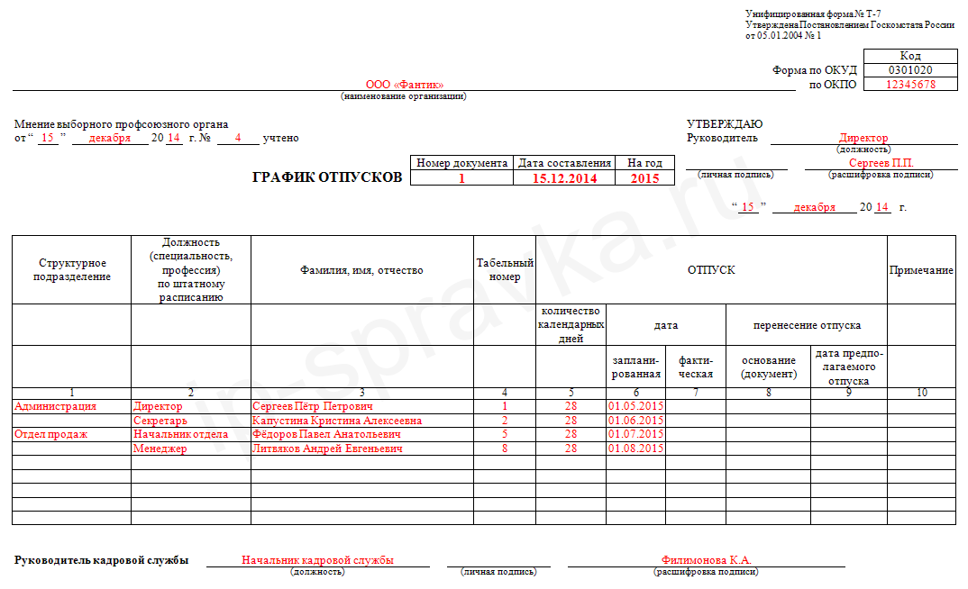 Формы выписок ЕГРП - Простая, расширенная, форма 3