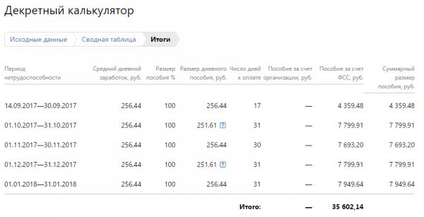 Скриншот декретного онлайн-калькулятора, итоги