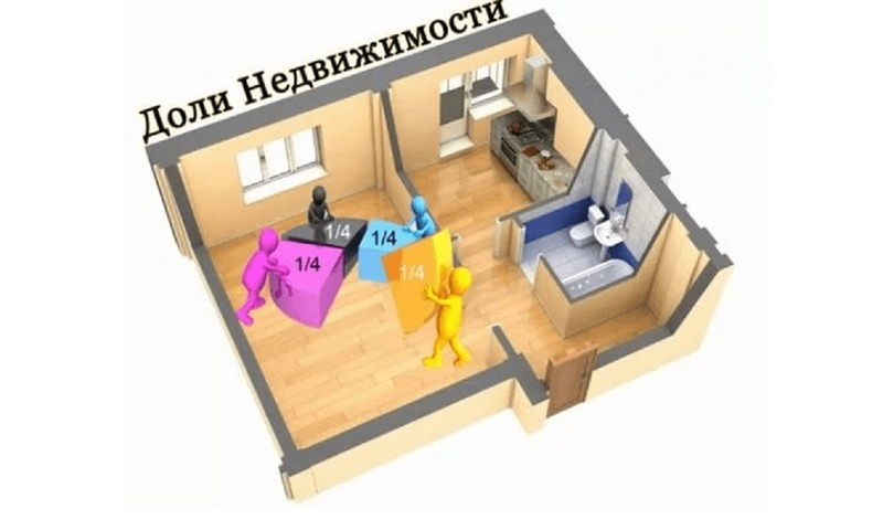 Доля квартиры