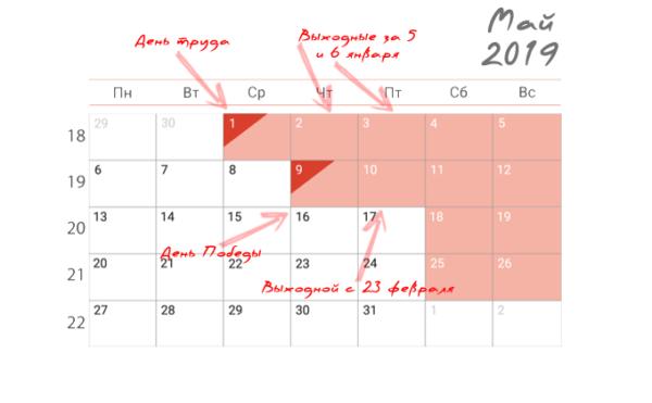 Праздничные дни в мае 2019 года