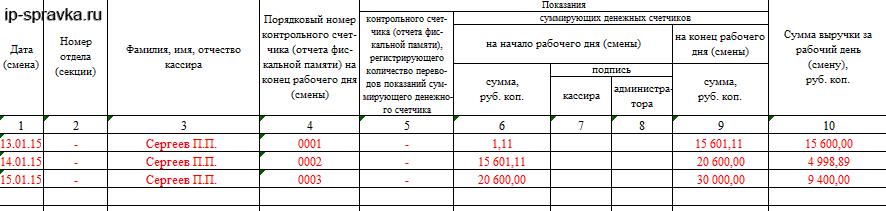 Журнал кассира-операциониста (Форма КМ-4) - образец
