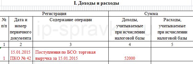 Программа книжка доходов и расходов при есхн 2015
