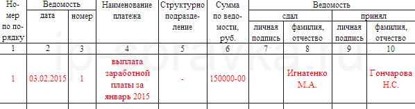 Журнал регистрации платёжных ведомостей форма т-53а