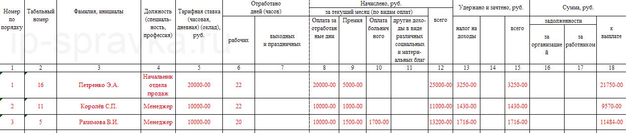 Расчётная ведомость форма т-51